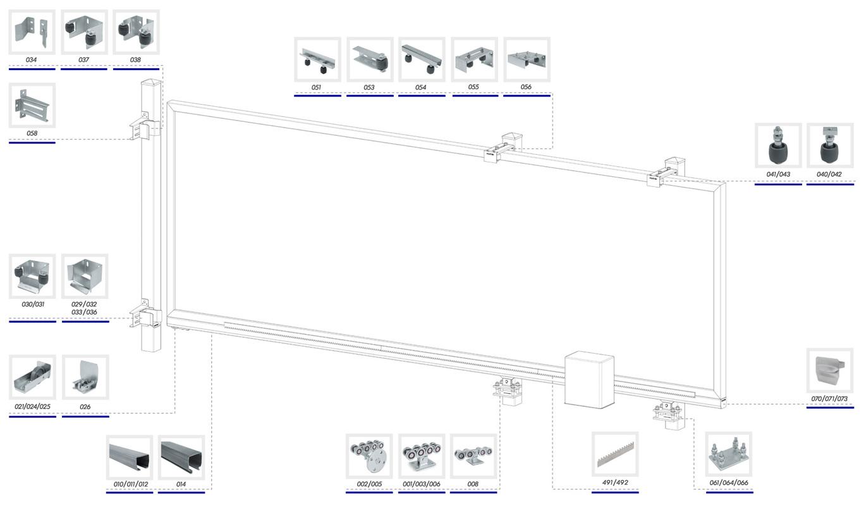 Наглядная схема системы откатных ворот